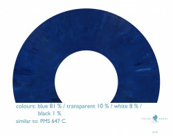 blue81_clear10_white08_black01